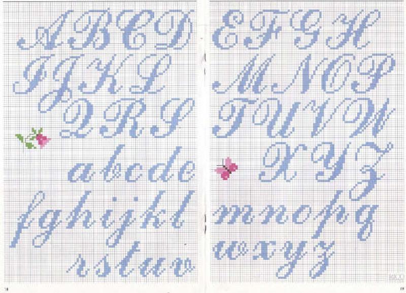 Clicca qui sul nome alfabeto Corsivo o sull'immagine per ingrandire lo