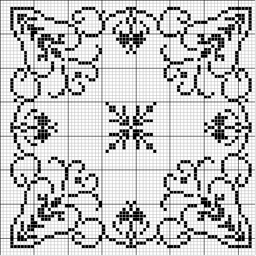 Schema centrino punto